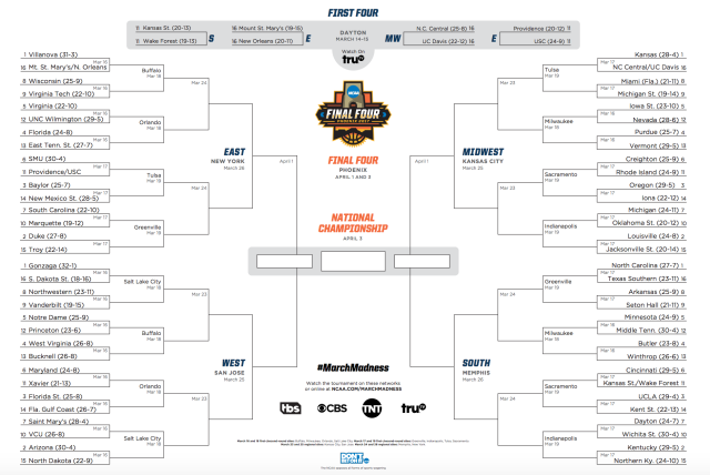NCAA Tournament bracket picks